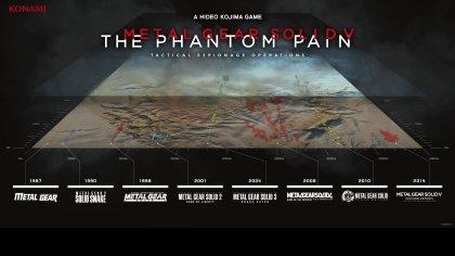Компания Konami решила удалить имя Кодзимы с бокс-арта игры «The Phantom Pain»