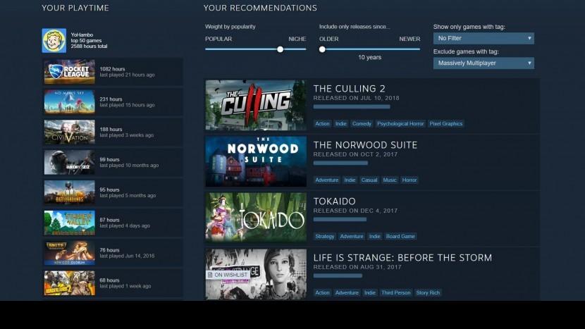 В Steam запустили рекомендацию игр на основе машинного обучения