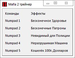 скачать Mafia 2: Трейнер/Trainer (+5) [1.0.0.1]