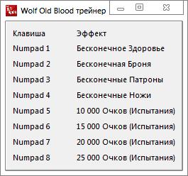 скачать Wolfenstein: The Old Blood: Трейнер/Trainer (+8) [1.01]