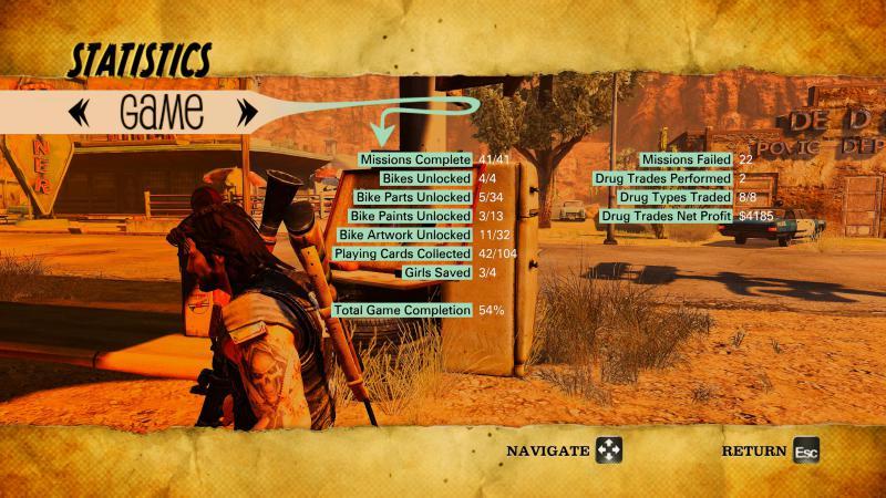 скачать Tom Clancy's Ghost Recon: Wildlands: Трейнер/Trainer (WeMod) [Latest UPlay]