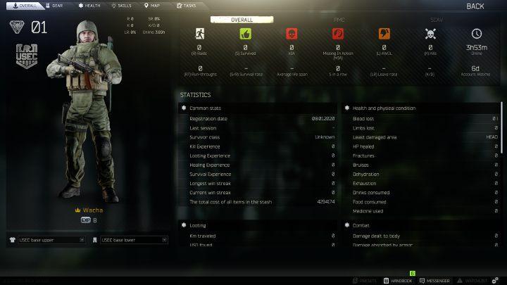 советы по прохождению Escape from Tarkov