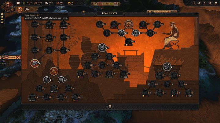 советы по прохождению Total War Saga: Troy