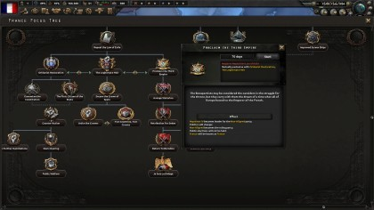 Hearts of Iron 4: La Resistance игра